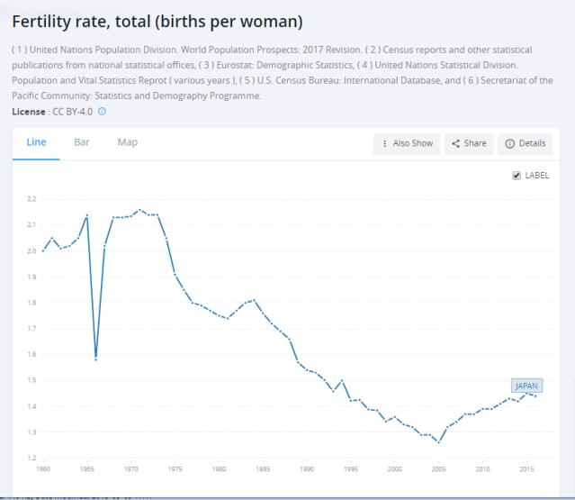 japan-birthrate
