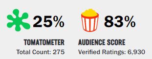 critics-hate